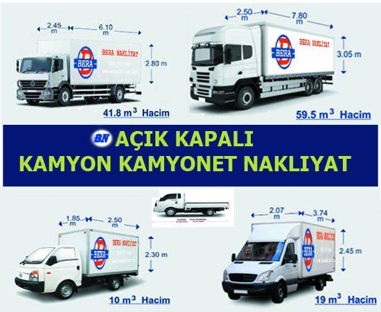 açık-kapalı-kamyon-kamyonet-nakliyat-bera